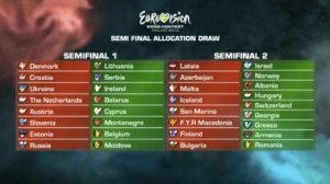 EUROVISION 2013 ALLOCATION DRAW