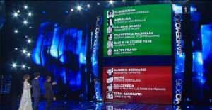 PHOTO: RAI UNO SCREENSHOT