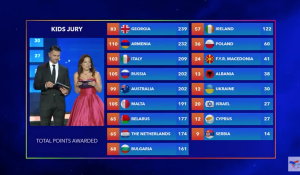 junior-eurovision-2016-results