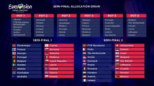 Eurovision 2017 Semi Finals Allocation Draw
